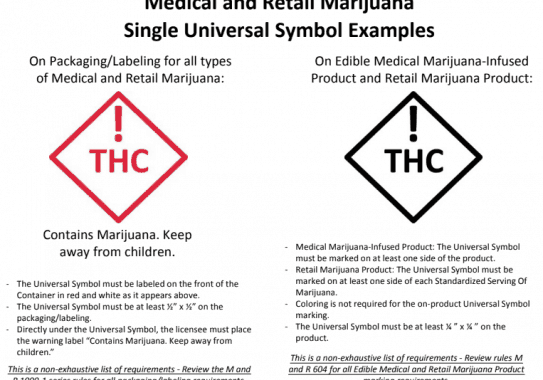 Colorado Marijuana Enforcement Division Unveils Universal Symbol For